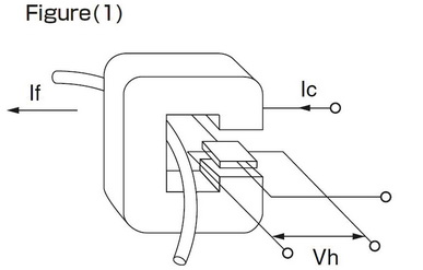Hall Current Detector Figure